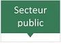 4.Secteur public
